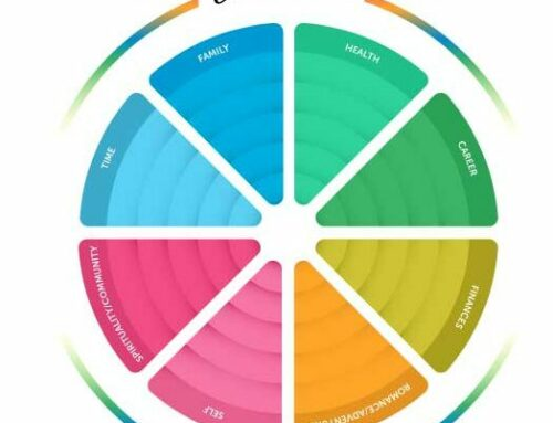 Change Your Life with the Life Wheel Method